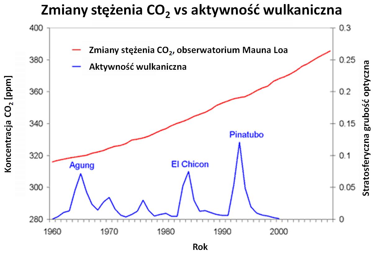 https://naukaoklimacie.pl/cdn/upload/527408dbd458c_wulkany.png
