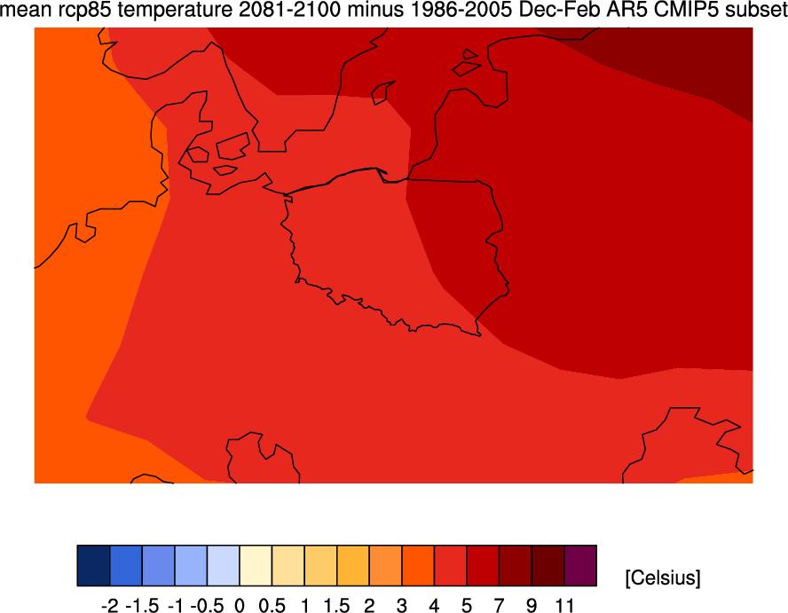 Projekcje klimatu: przykład dla Polski
