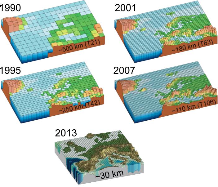 Modele klimatu: ewolucja siatek obliczeniowych