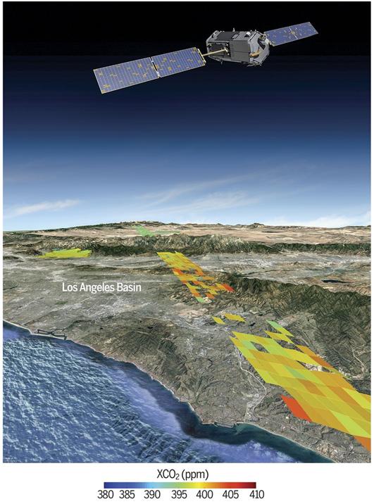 satelitarne pomiary co2, dwutlenek węgla
