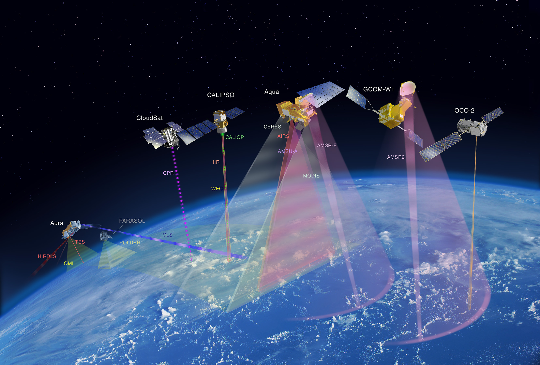 Ilustracja przedstawia ustawione jeden za drugim satelity z wychodzącymi z nich promieniami symbolizującymi sposób skanowania Ziemi, poniżej fragment kuli ziemksiej.