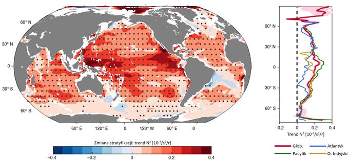 apa i przekrój: trendy zmian stratyfikacji wód oceanów