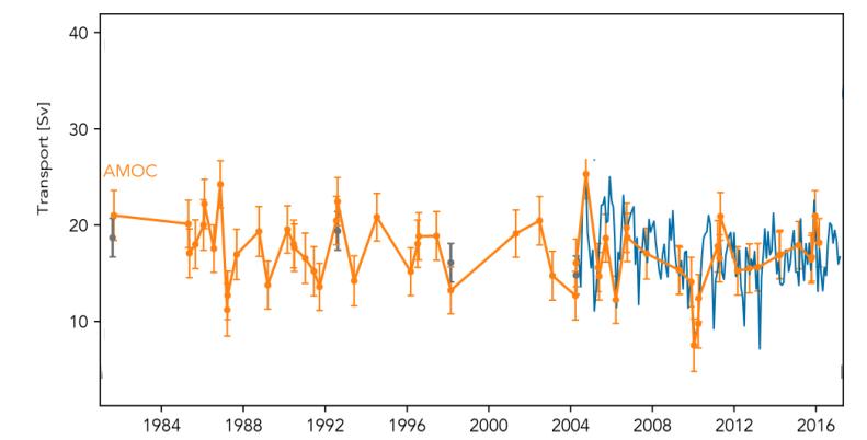Wykres: Anomalie temperatury oceanu na podstawie danych pośrednich z ostatnich 1600 lat