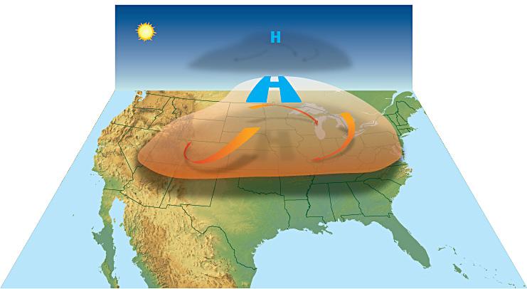 Rysunek: blokada wyżowa w Ameryce. Mapa obejmująca Stany Zjednoczone i południową część Kanady, ponad jej powierzchnią trójwymiarowy bąbel ciepłego powierza oznaczony literą H, nad nim symboliczna czapeczka.